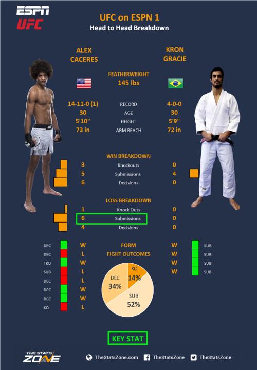 UFC-on-ESPN-1-Alex-Caceres-vs-Kron-Gracie.png
